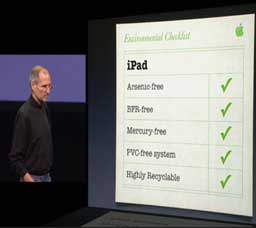 iPad environmental checklist