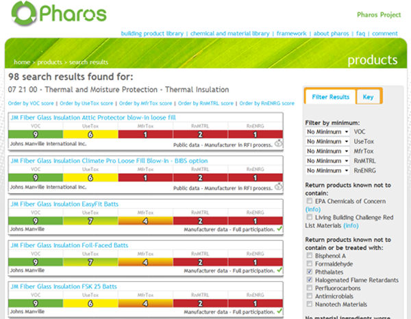 Pharos search filter results